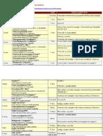 NOVO CALENDÁRIO BÁSICO DE VACINAÇÃO DA CR(1)
