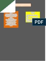 Ventajas y Desventajas Del Software Libre