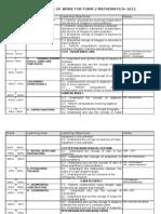 f2 Mathematics Yearly Plan 2012