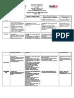 Instructional Supervisory Plan Filipino2012 - 2013 Filipino