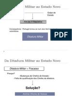 Da Ditadura Militar Ao Estado Novo