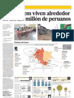 En el Vraem vive más de medio millón de personas
