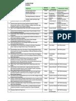 PKM Hasil Evaluasi PKM 2010
