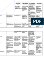 Sample IDP humanities graduate student
