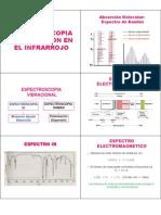 Espectroscopia Ir II 2012