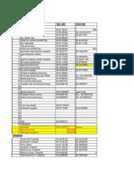hospital list of dubai