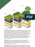 Informasi Sistem Roof Garden