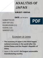 Swot Analysis of Japan