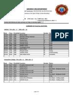 Weekend Run Summary 10-26-2012