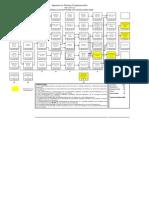 Reticula Especialidad Desarrollo de Software Con Tecnologias Web