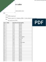 HTML Character Codes