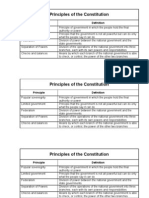Principles of the Constitution (Chart)