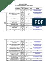 Publication Dr. Prafulla Sabale