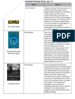recommended reading books 11