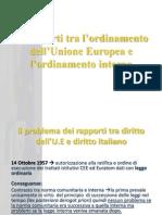 I Rapporti Tra l'Ordinamento Dell'Unione Europea e l'Ordinamento Interno