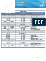 Meaningful Use PDF