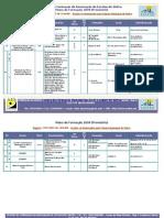 Plano de Formação de 2009 CFAES (Provisório)