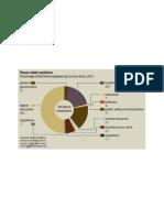 Stateemployees Percent