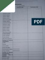 Sujet Exam Approche Systémique de l'Entreprise Annexe 1
