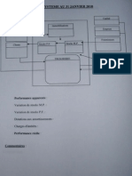 Sujet Exam Approche Systémique de l'Entreprise Annexe 2
