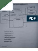 Sujet Exam Approche Systémique de l'Entreprise Annexe 3