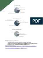 MKTG Plan Executive Summary