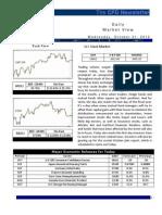 Market Views