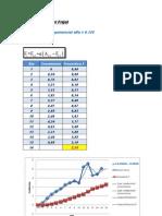 Crecimiento del Frijol.pdf