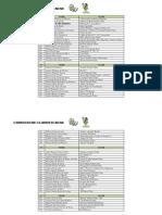 Peladao Verde 2012 Candidatas Classificadas