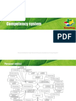 Scouting Netherlands - Competency System