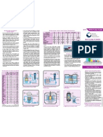 Pocket Guide 2009 Reactors