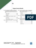 Oregon Results