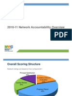 Network Performance Overview 12111 Final