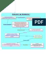Mapa Conceptual Diana m Trujillo - CMap.ps