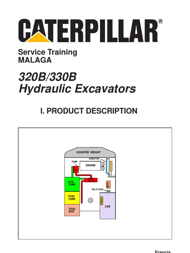 1532988988?v\\\=1 caterpillar 320 excavator wiring diagram electrical wiring diagrams