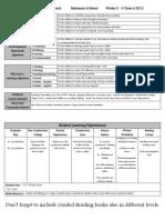 WLA Weeks 5-6 Term 4 2012.Doc