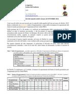 report qualità aria della provincia di Trento