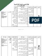 Rpt Kssr Bahasa Arab Tahun 2