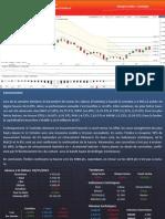 Analyse Hebdo Tunindex 03 11