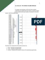 Tpo Versus Volume Profiles