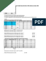 Zeni Aprilia (10510011) Kelalas B Statistik 1