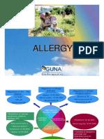 Perra Allergy