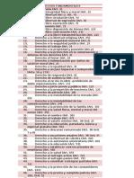 Lista de Derechos Fundamentales