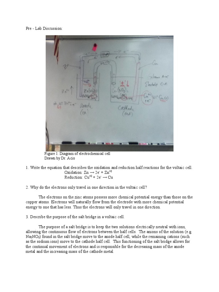 electrochemistry lab report discussion