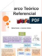 Marco TeoricoRefrencial