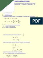 distribucionesmuestrales-100427203716-phpapp02