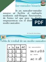 sumador_restador