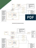 Edms Workflow