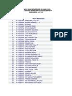 Daftar Mahasiswa ISP