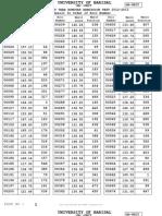 Barisal University Result 2012-13 (Ga Unit)